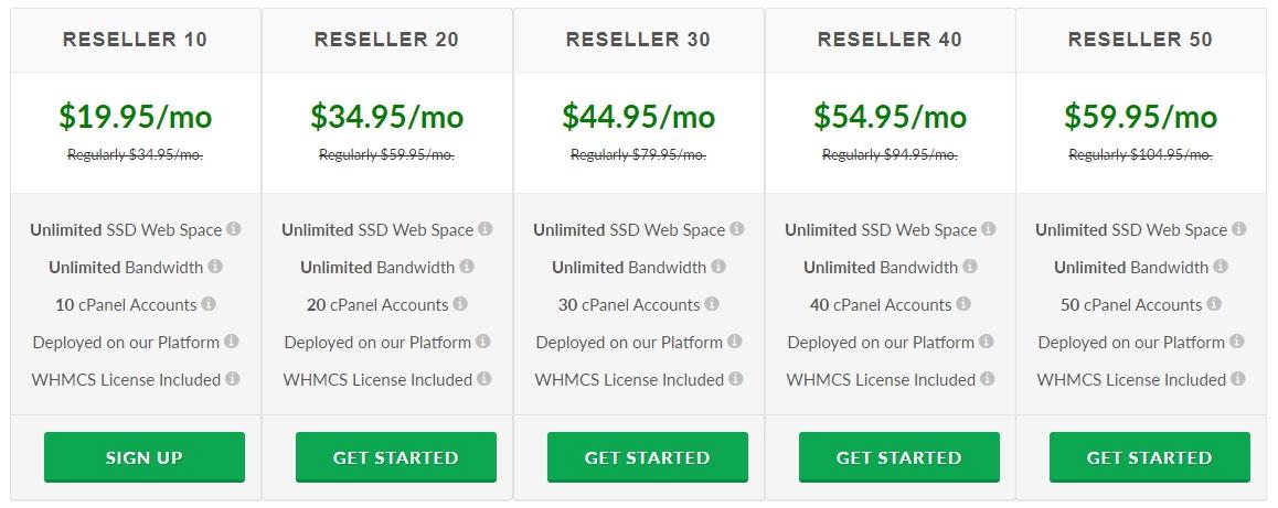 greengeeks reseller hosting