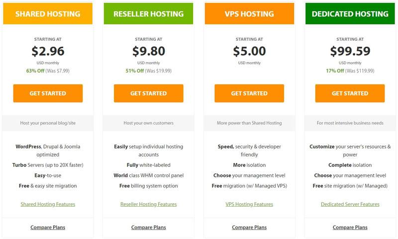 hosting plans a2hosting