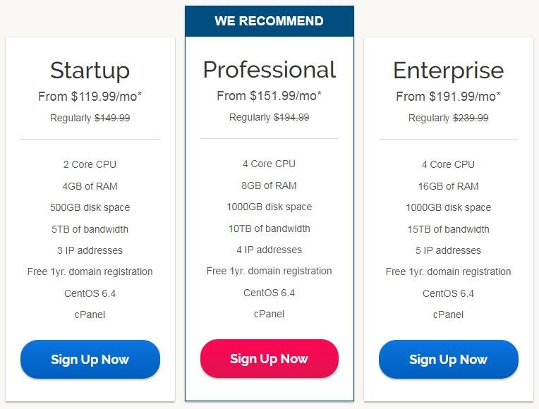 ipage dedicated hosting