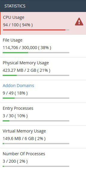 hosting server resource limit reached