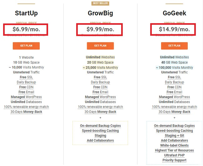 siteground price increase new pricing