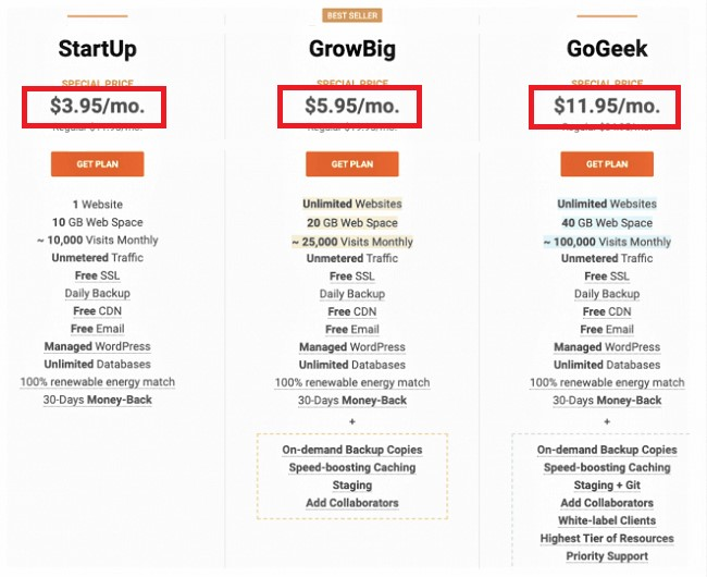 SiteGround price increase old pricing