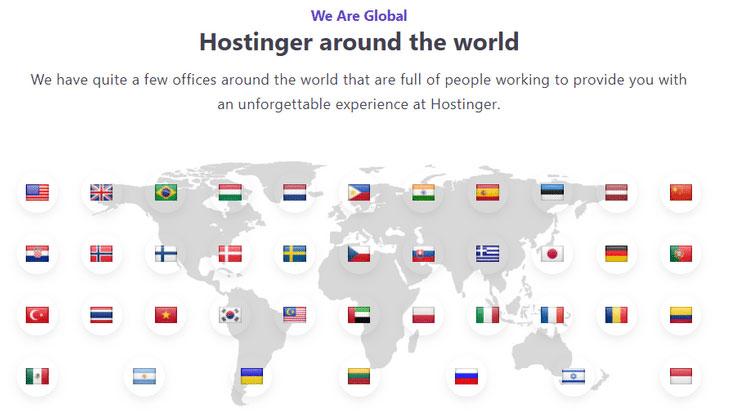 hostinger multilingual support