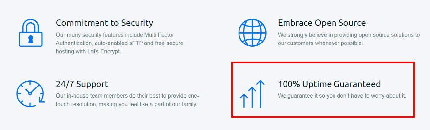 dreamhost 100% uptime guarantee