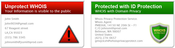 whoisguard protected
