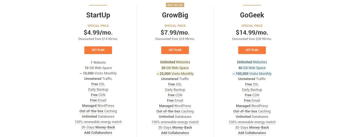 siteground new prices in 2021