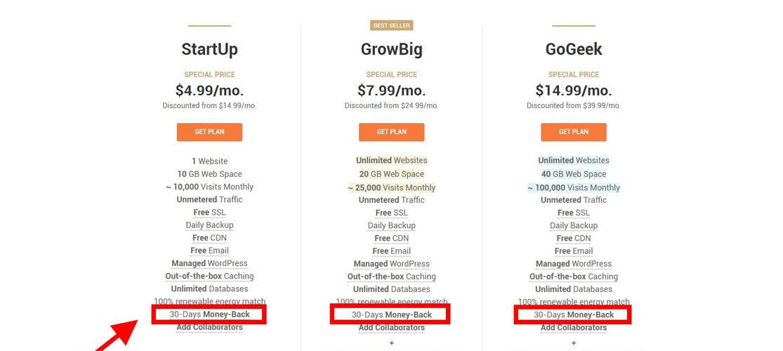 siteground 30-day money-back guarantee