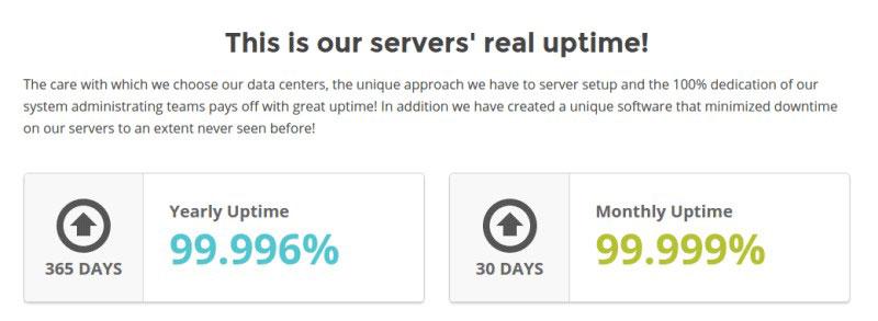 siteground servers uptime