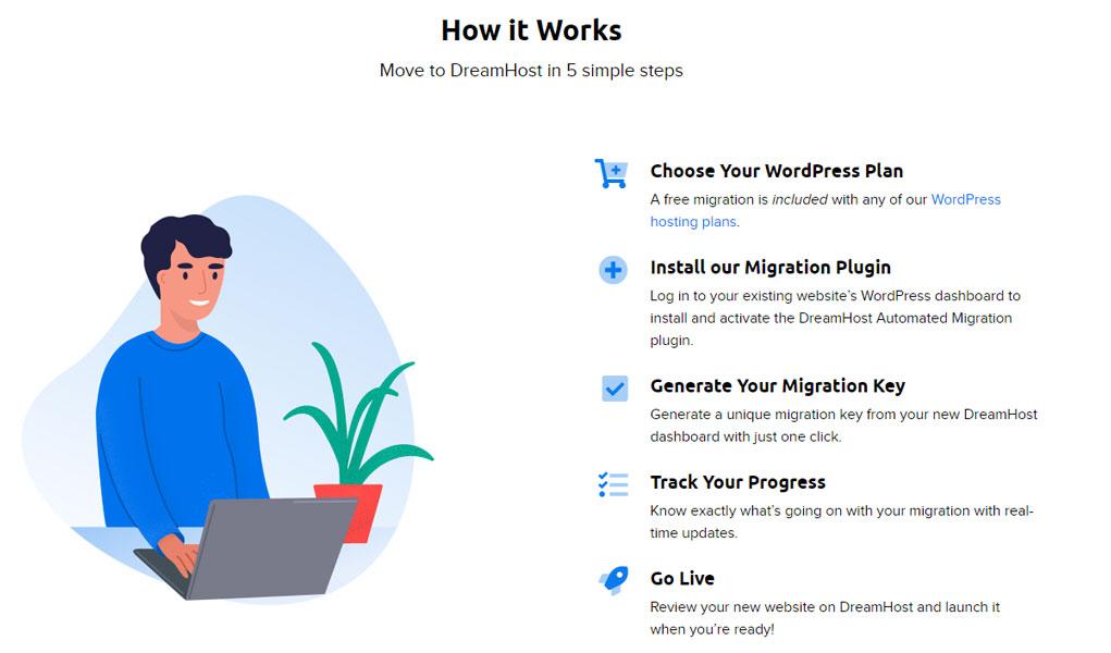 dreamhost wordpress -migration steps
