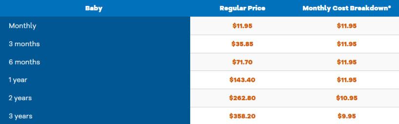 hostgator renewal prices